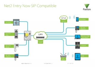 sip_schematic-page-001